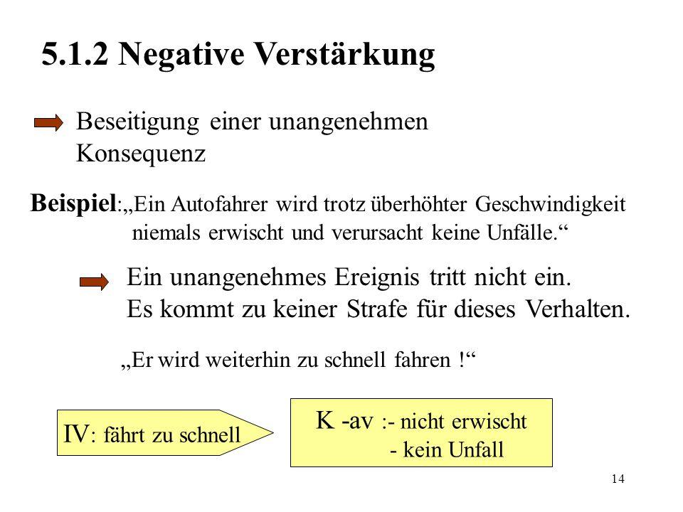 """14 Beseitigung einer unangenehmen Konsequenz 5.1.2 Negative Verstärkung Beispiel :""""Ein Autofahrer wird trotz überhöhter Geschwindigkeit niemals erwisc"""