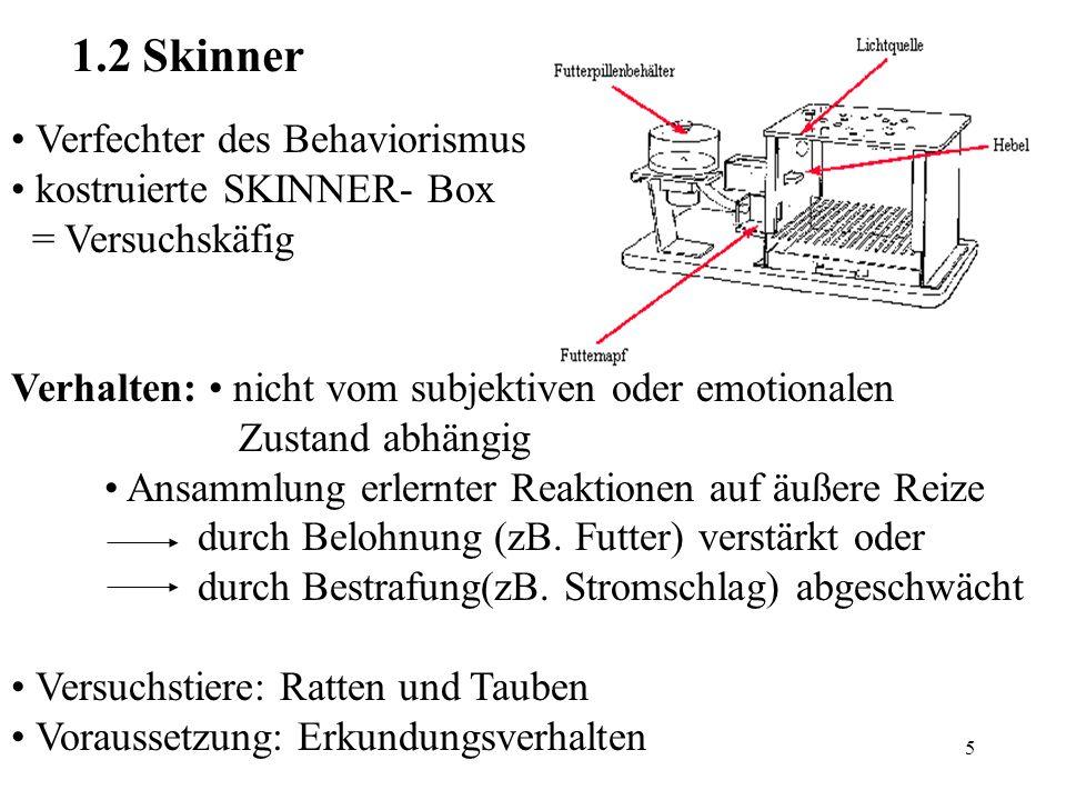5 1.2 Skinner Verfechter des Behaviorismus kostruierte SKINNER- Box = Versuchskäfig Verhalten: nicht vom subjektiven oder emotionalen Zustand abhängig