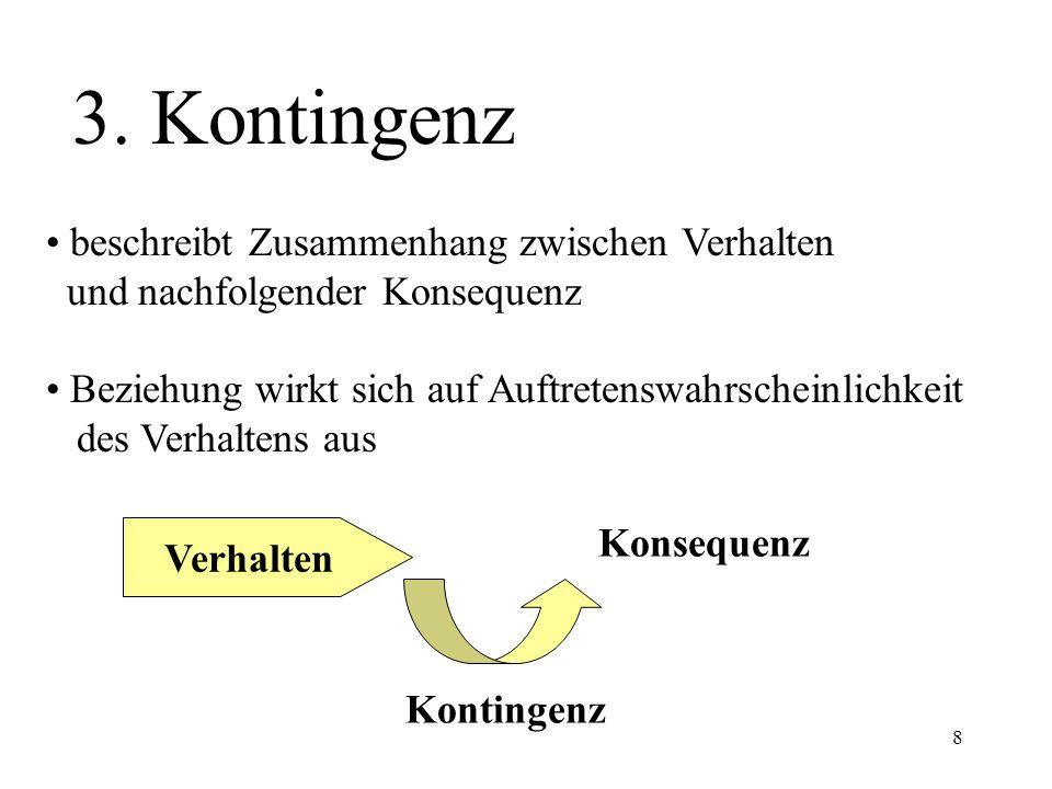 8 3. Kontingenz beschreibt Zusammenhang zwischen Verhalten und nachfolgender Konsequenz Beziehung wirkt sich auf Auftretenswahrscheinlichkeit des Verh