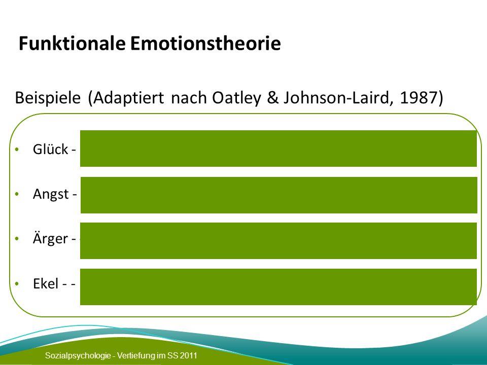 Sozialpsychologie - Vertiefung im SS 2011 Funktionale Emotionstheorie Beispiele (Adaptiert nach Oatley & Johnson-Laird, 1987) Glück - - (Sub)Ziel erreicht - - Weitermachen, ggf.