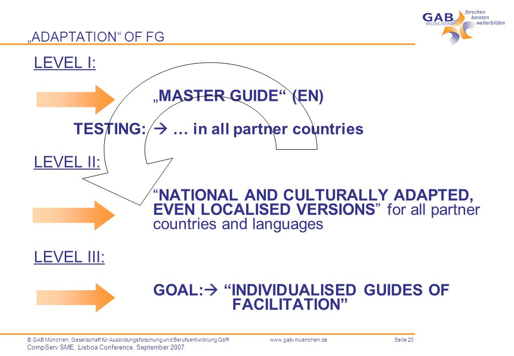 "Seite 20© GAB München, Gesellschaft für Ausbildungsforschung und Berufsentwicklung GbR CompServ SME, Lisboa Conference, September 2007 www.gab-muenchen.de ""ADAPTATION OF FG LEVEL I: ""MASTER GUIDE (EN) TESTING:  … in all partner countries LEVEL II: NATIONAL AND CULTURALLY ADAPTED, EVEN LOCALISED VERSIONS for all partner countries and languages LEVEL III: GOAL:  INDIVIDUALISED GUIDES OF FACILITATION"
