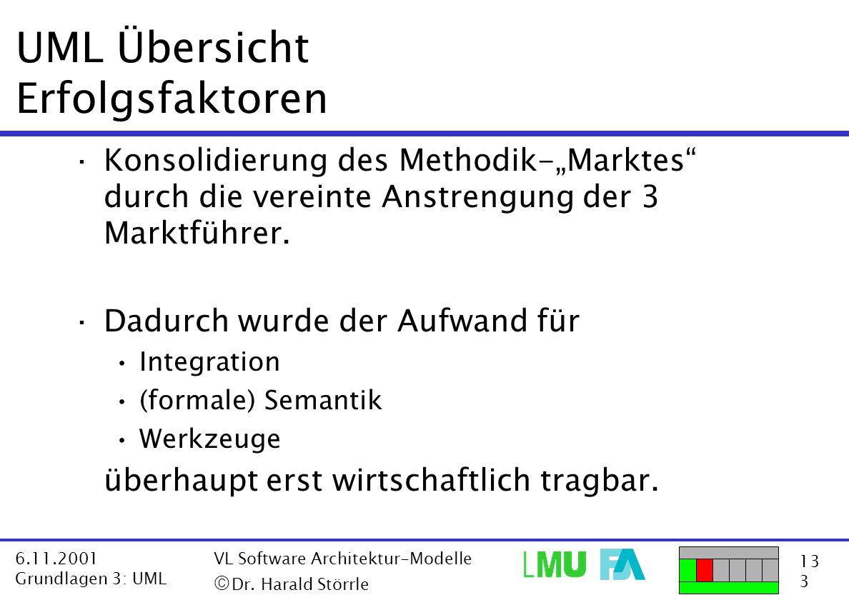 """13 3 6.11.2001 Grundlagen 3: UML VL Software Architektur-Modelle  Dr. Harald Störrle UML Übersicht Erfolgsfaktoren ·Konsolidierung des Methodik-""""Mar"""