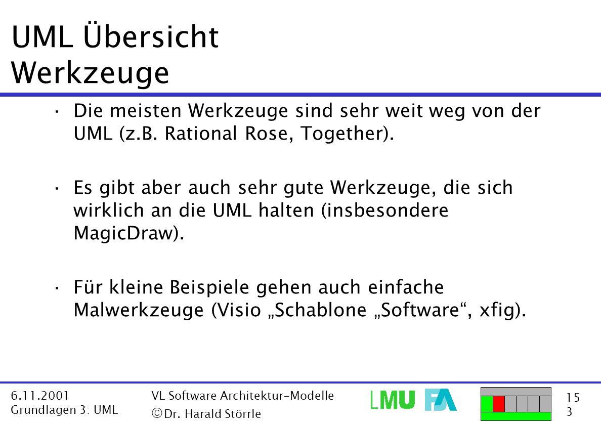 15 3 6.11.2001 Grundlagen 3: UML VL Software Architektur-Modelle  Dr. Harald Störrle UML Übersicht Werkzeuge ·Die meisten Werkzeuge sind sehr weit w