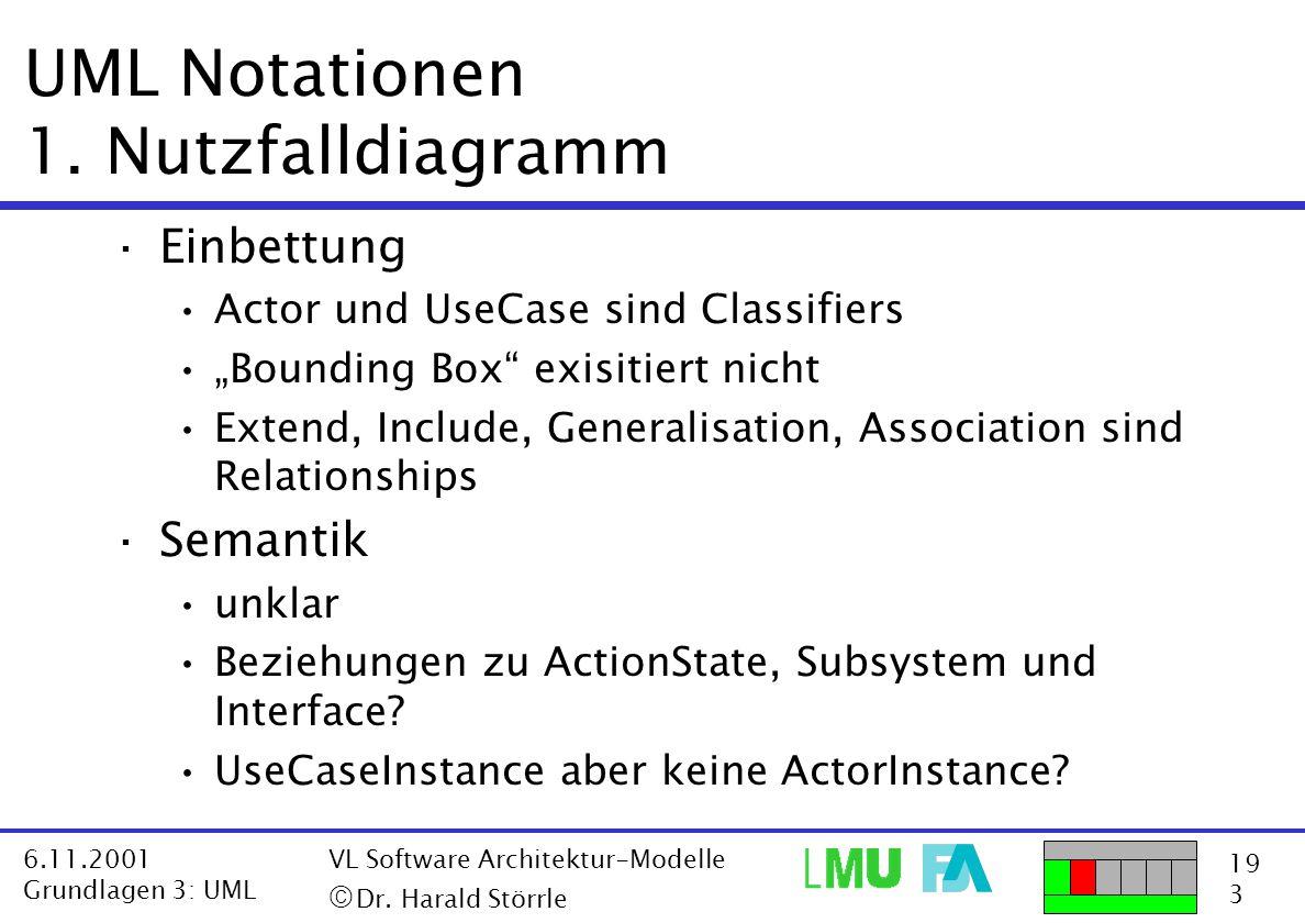 19 3 6.11.2001 Grundlagen 3: UML VL Software Architektur-Modelle  Dr. Harald Störrle UML Notationen 1. Nutzfalldiagramm ·Einbettung Actor und UseCas