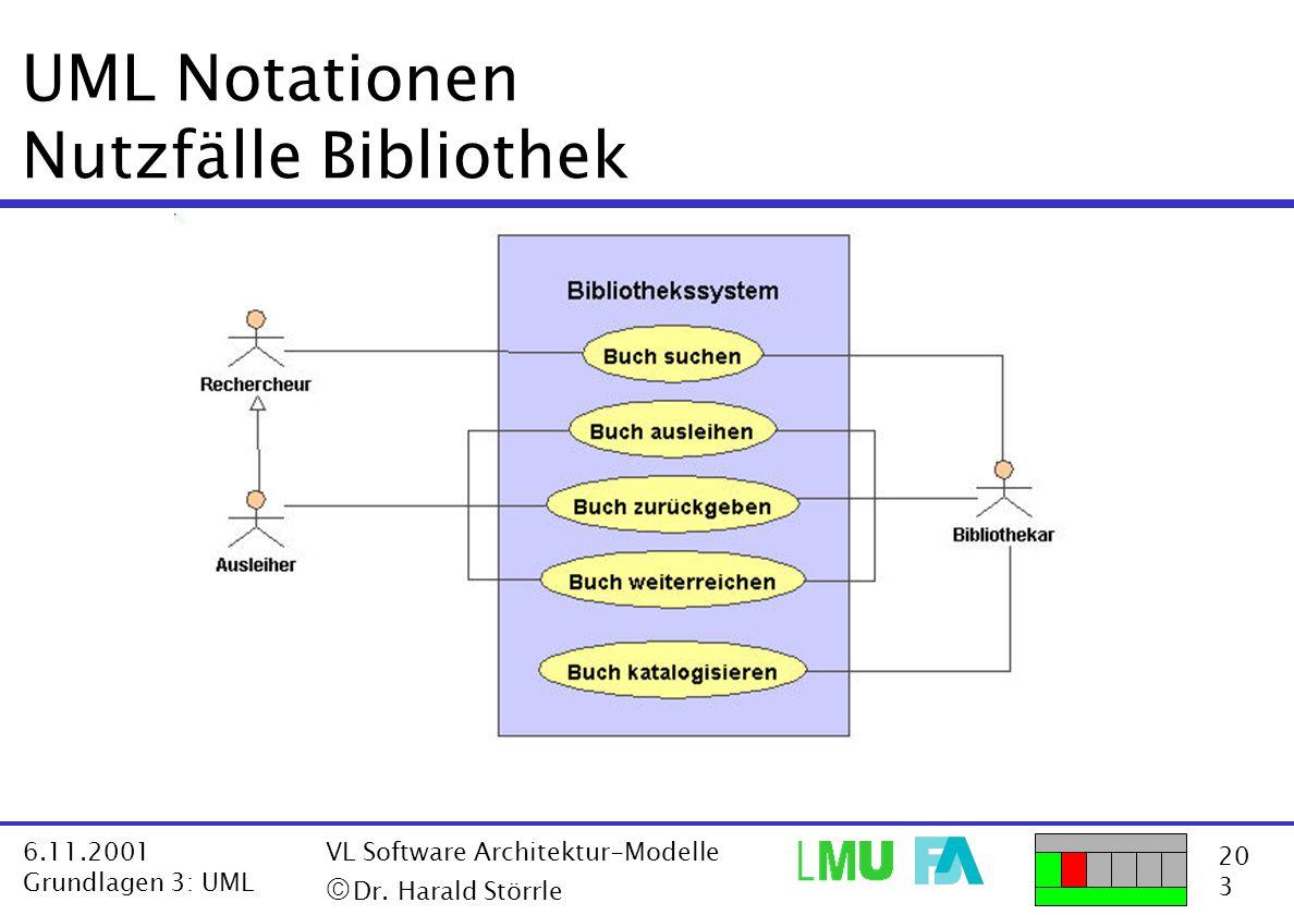 20 3 6.11.2001 Grundlagen 3: UML VL Software Architektur-Modelle  Dr. Harald Störrle UML Notationen Nutzfälle Bibliothek