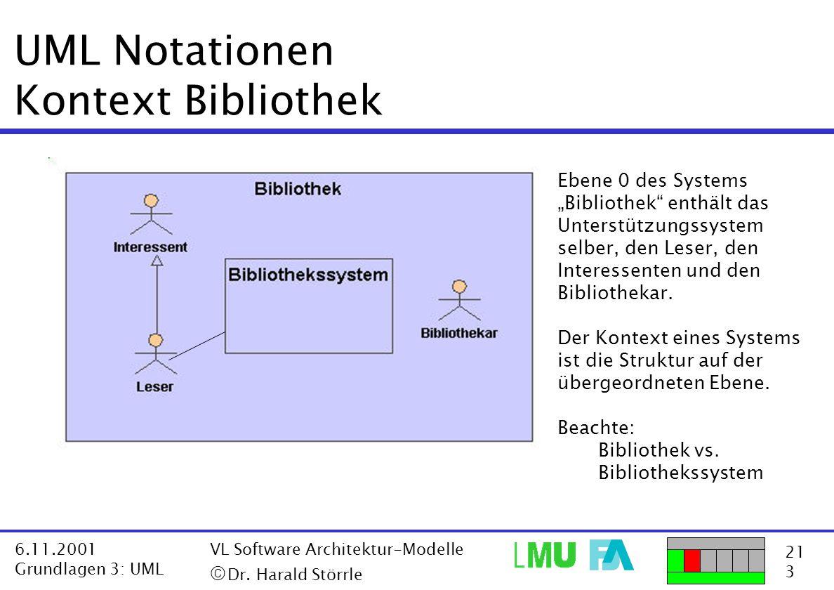 "21 3 6.11.2001 Grundlagen 3: UML VL Software Architektur-Modelle  Dr. Harald Störrle UML Notationen Kontext Bibliothek Ebene 0 des Systems ""Biblioth"