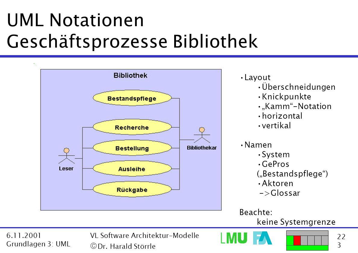 22 3 6.11.2001 Grundlagen 3: UML VL Software Architektur-Modelle  Dr. Harald Störrle UML Notationen Geschäftsprozesse Bibliothek Layout Überschneidu