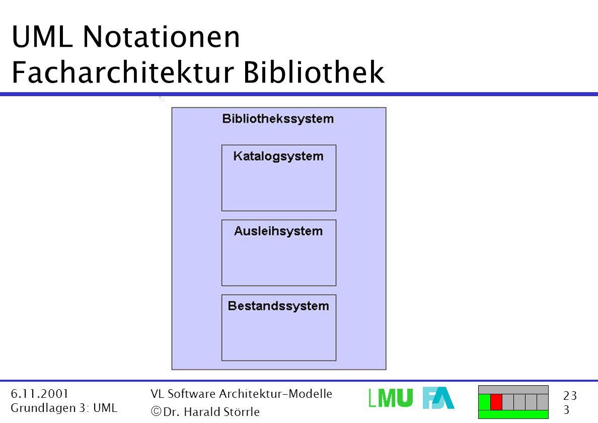 23 3 6.11.2001 Grundlagen 3: UML VL Software Architektur-Modelle  Dr. Harald Störrle UML Notationen Facharchitektur Bibliothek