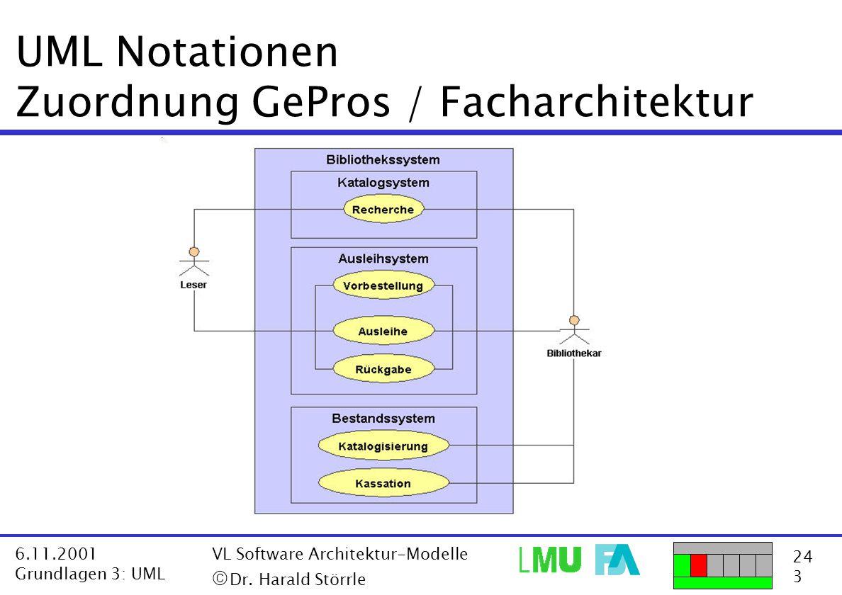 24 3 6.11.2001 Grundlagen 3: UML VL Software Architektur-Modelle  Dr. Harald Störrle UML Notationen Zuordnung GePros / Facharchitektur