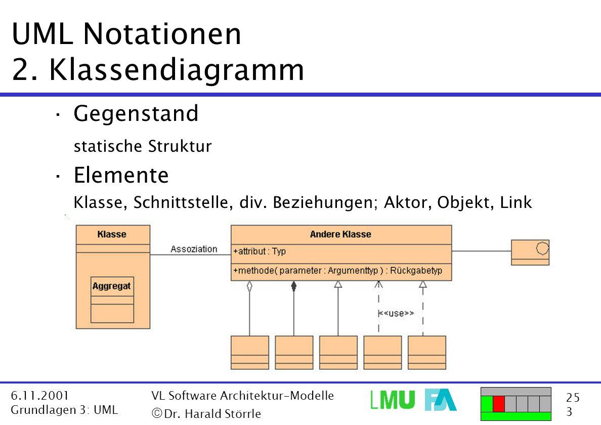 25 3 6.11.2001 Grundlagen 3: UML VL Software Architektur-Modelle  Dr. Harald Störrle UML Notationen 2. Klassendiagramm ·Gegenstand statische Struktu