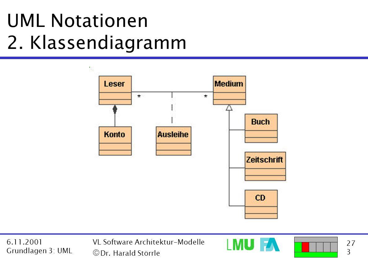27 3 6.11.2001 Grundlagen 3: UML VL Software Architektur-Modelle  Dr. Harald Störrle UML Notationen 2. Klassendiagramm