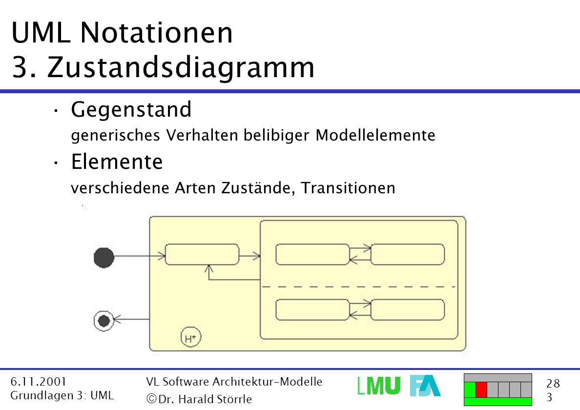 28 3 6.11.2001 Grundlagen 3: UML VL Software Architektur-Modelle  Dr. Harald Störrle UML Notationen 3. Zustandsdiagramm ·Gegenstand generisches Verh