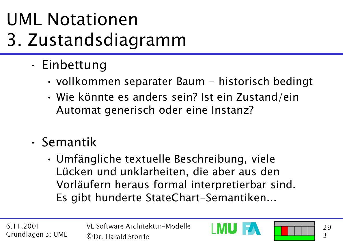 29 3 6.11.2001 Grundlagen 3: UML VL Software Architektur-Modelle  Dr. Harald Störrle UML Notationen 3. Zustandsdiagramm ·Einbettung vollkommen separ