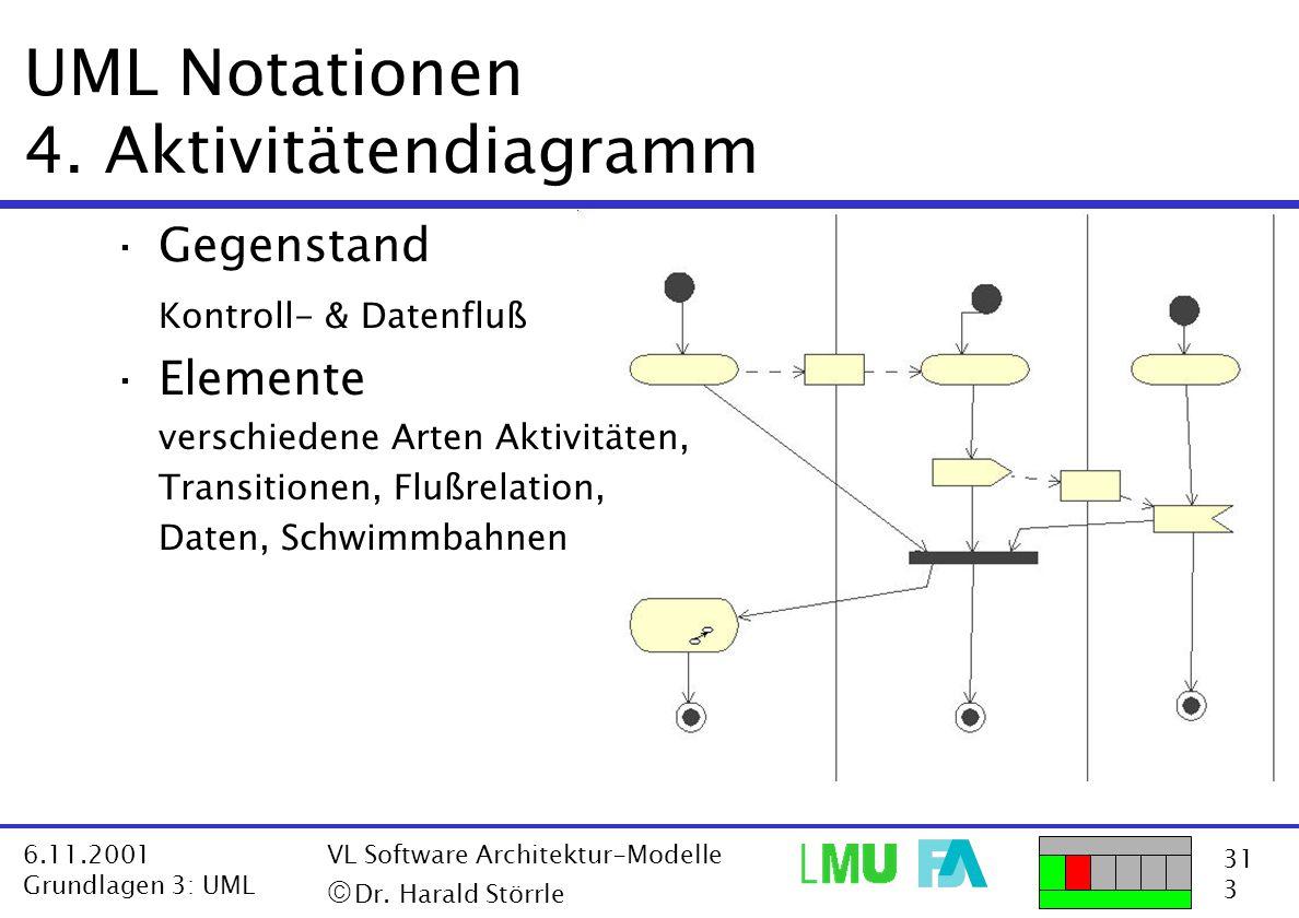 31 3 6.11.2001 Grundlagen 3: UML VL Software Architektur-Modelle  Dr. Harald Störrle UML Notationen 4. Aktivitätendiagramm ·Gegenstand Kontroll- & D