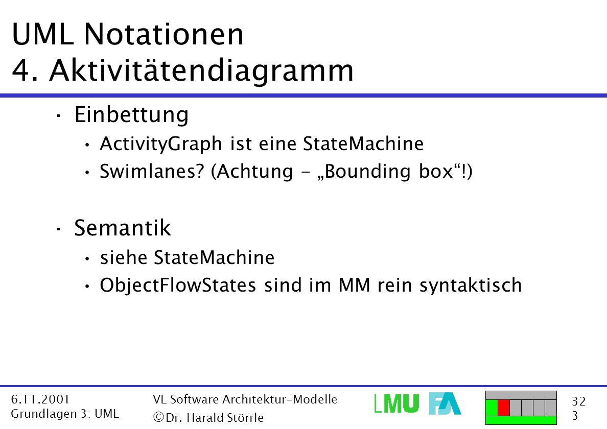 32 3 6.11.2001 Grundlagen 3: UML VL Software Architektur-Modelle  Dr. Harald Störrle UML Notationen 4. Aktivitätendiagramm ·Einbettung ActivityGraph