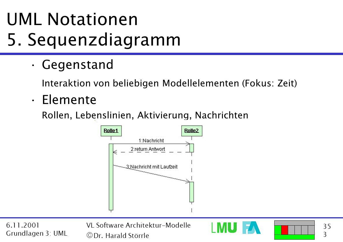 35 3 6.11.2001 Grundlagen 3: UML VL Software Architektur-Modelle  Dr. Harald Störrle UML Notationen 5. Sequenzdiagramm ·Gegenstand Interaktion von b