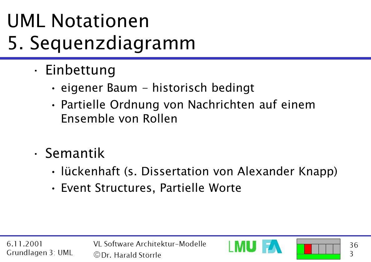 36 3 6.11.2001 Grundlagen 3: UML VL Software Architektur-Modelle  Dr. Harald Störrle UML Notationen 5. Sequenzdiagramm ·Einbettung eigener Baum - hi