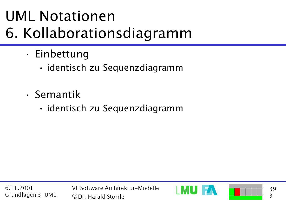 39 3 6.11.2001 Grundlagen 3: UML VL Software Architektur-Modelle  Dr. Harald Störrle UML Notationen 6. Kollaborationsdiagramm ·Einbettung identisch