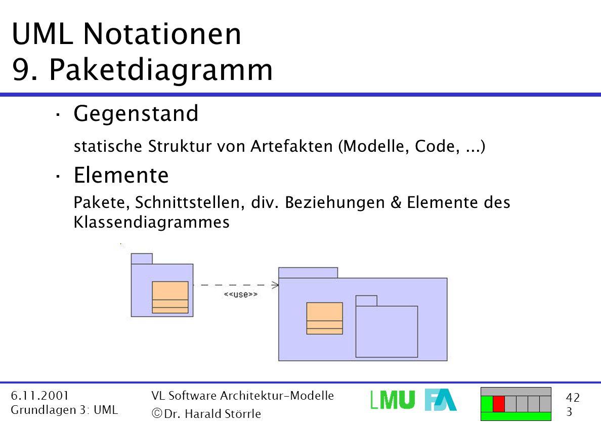 42 3 6.11.2001 Grundlagen 3: UML VL Software Architektur-Modelle  Dr. Harald Störrle UML Notationen 9. Paketdiagramm ·Gegenstand statische Struktur