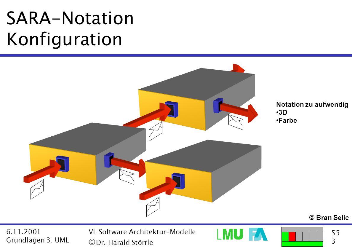 55 3 6.11.2001 Grundlagen 3: UML VL Software Architektur-Modelle  Dr. Harald Störrle SARA-Notation Konfiguration © Bran Selic Notation zu aufwendig