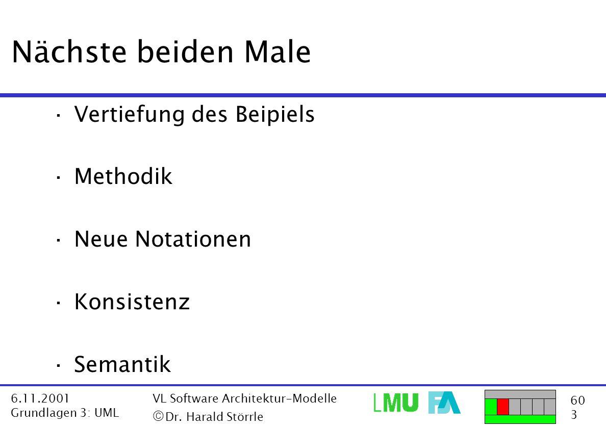60 3 6.11.2001 Grundlagen 3: UML VL Software Architektur-Modelle  Dr. Harald Störrle Nächste beiden Male ·Vertiefung des Beipiels ·Methodik ·Neue No