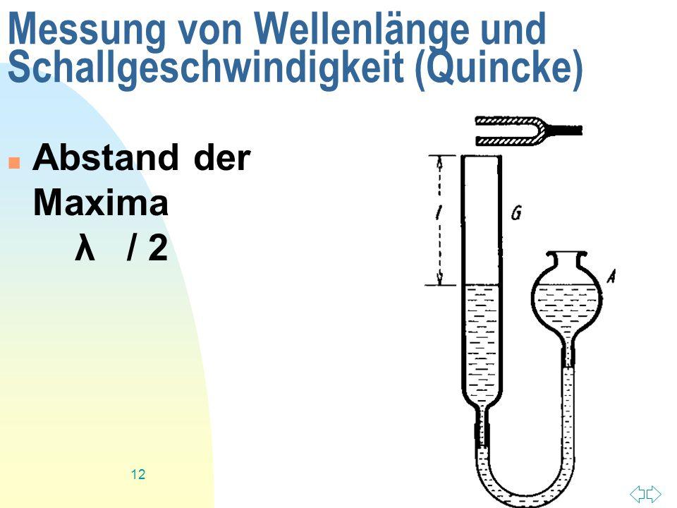 Zurück zur ersten Seite 12 Messung von Wellenlänge und Schallgeschwindigkeit (Quincke) Abstand der Maxima λ / 2