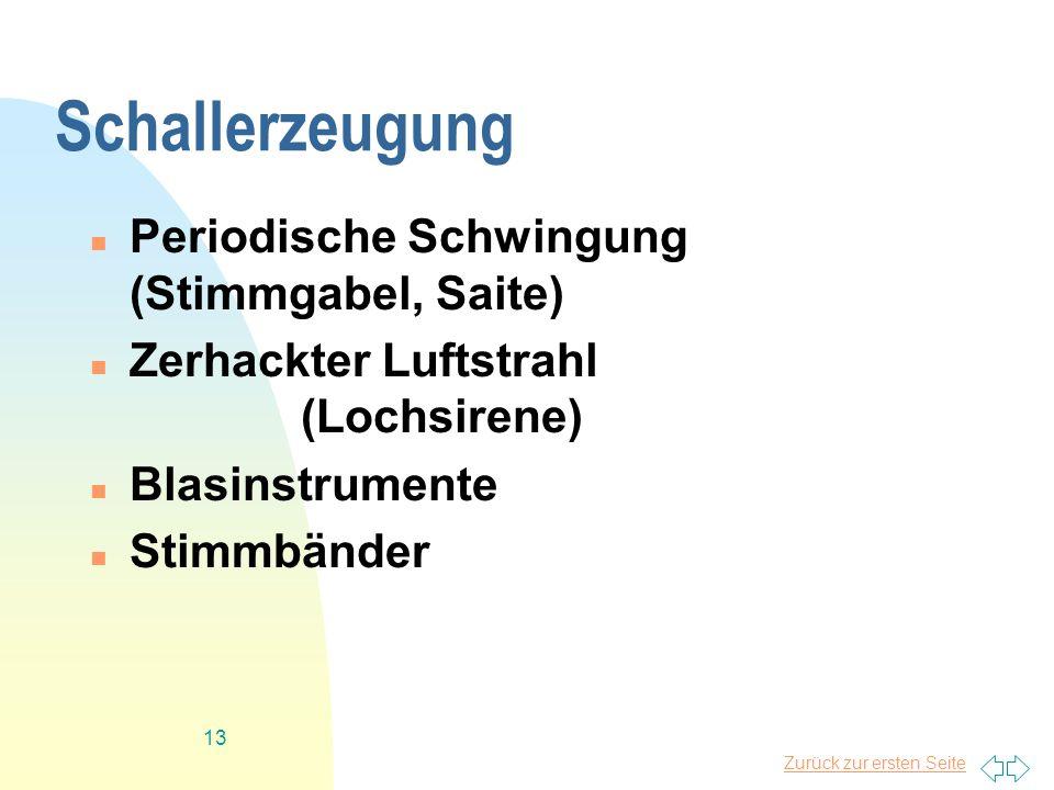 Zurück zur ersten Seite 13 Schallerzeugung Periodische Schwingung (Stimmgabel, Saite) Zerhackter Luftstrahl (Lochsirene) Blasinstrumente Stimmbänder
