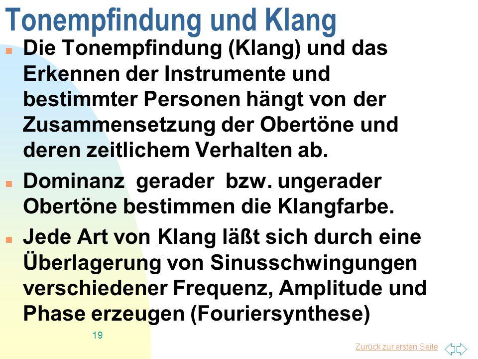 Zurück zur ersten Seite 19 Tonempfindung und Klang Die Tonempfindung (Klang) und das Erkennen der Instrumente und bestimmter Personen hängt von der Zu