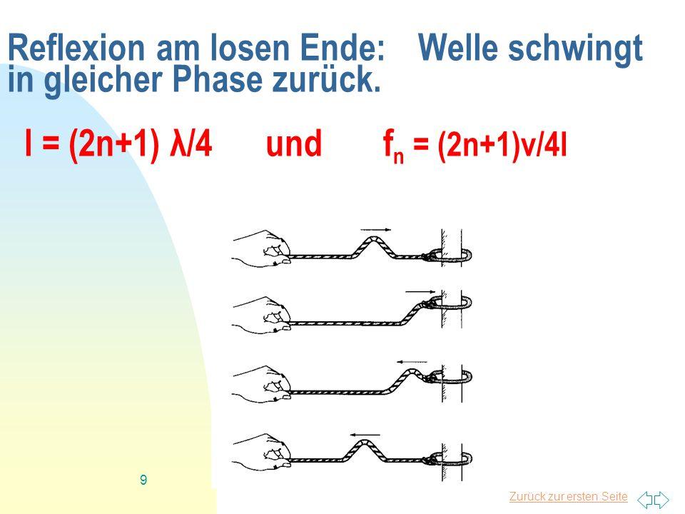 Zurück zur ersten Seite 9 Reflexion am losen Ende:Welle schwingt in gleicher Phase zurück. l = (2n+1) λ/4 und f n = (2n+1)v/4l