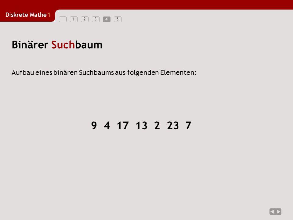Diskrete Mathe1 123454 Aufbau eines binären Suchbaums aus folgenden Elementen: Binärer Suchbaum 9 4 17 13 2 23 7