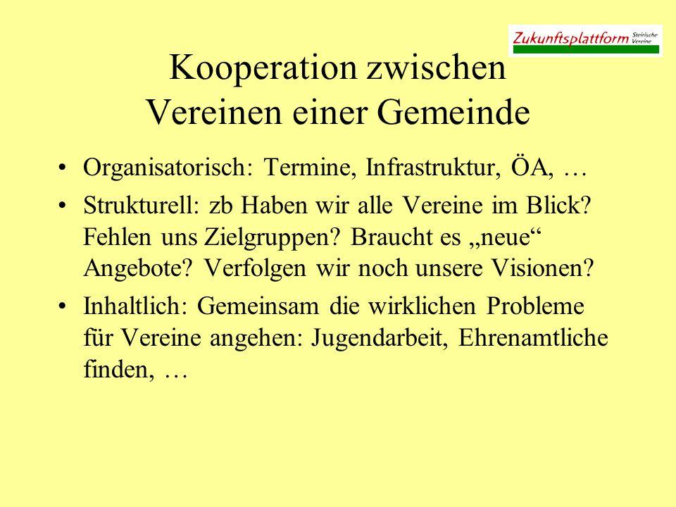 Kooperation zwischen Vereinen einer Gemeinde Organisatorisch: Termine, Infrastruktur, ÖA, … Strukturell: zb Haben wir alle Vereine im Blick.