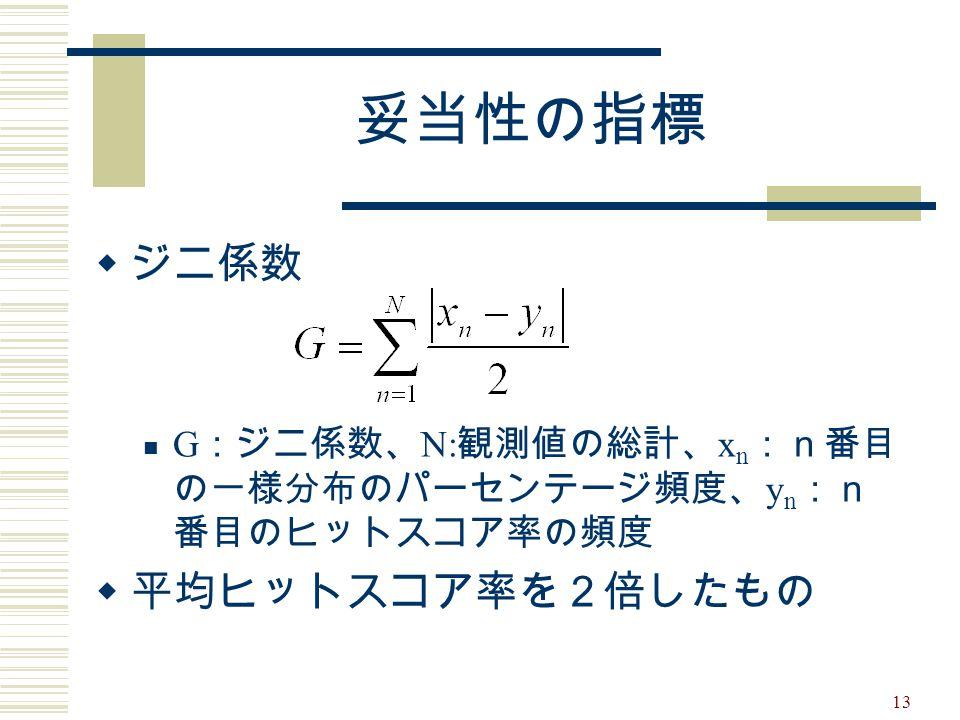 13 妥当性の指標  ジニ係数 G :ジニ係数、 N: 観測値の総計、 x n :n番目 の一様分布のパーセンテージ頻度、 y n :n 番目のヒットスコア率の頻度  平均ヒットスコア率を2倍したもの