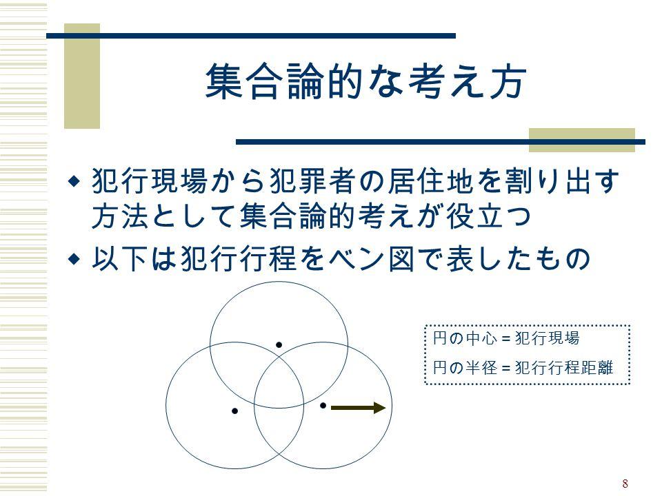 8 集合論的な考え方  犯行現場から犯罪者の居住地を割り出す 方法として集合論的考えが役立つ  以下は犯行行程をベン図で表したもの 円の中心=犯行現場 円の半径=犯行行程距離