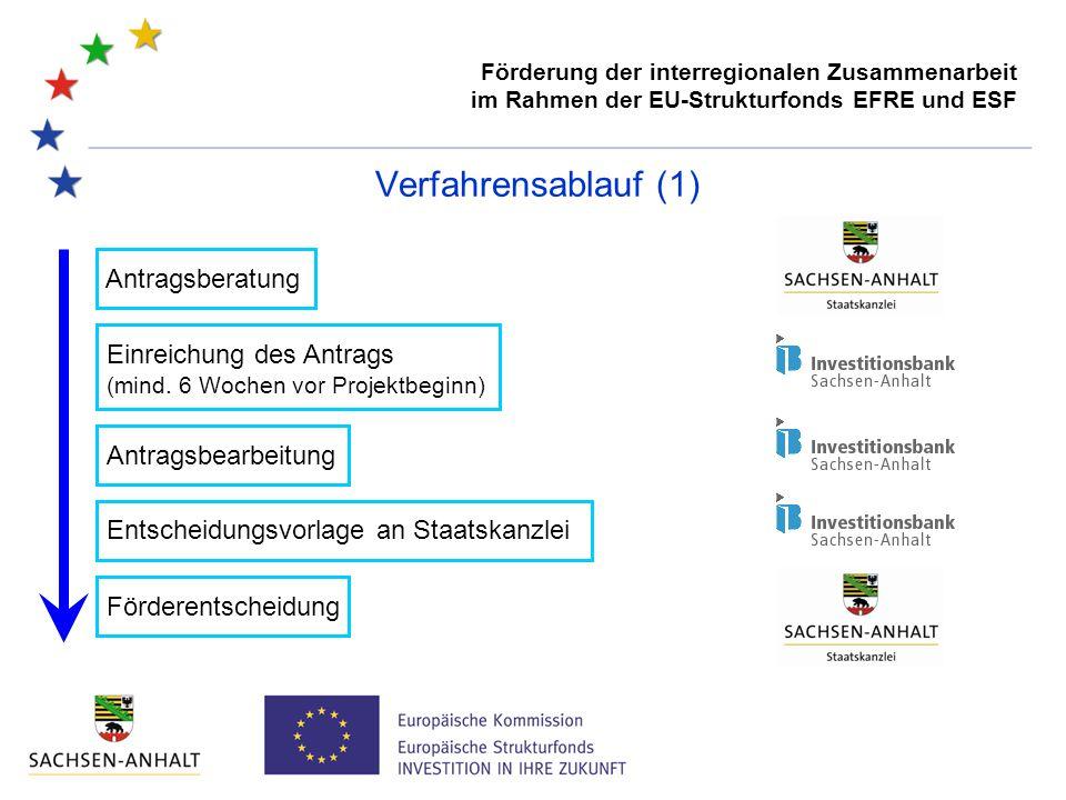 Verfahrensablauf (1) Förderung der interregionalen Zusammenarbeit im Rahmen der EU-Strukturfonds EFRE und ESF Antragsberatung Einreichung des Antrags (mind.