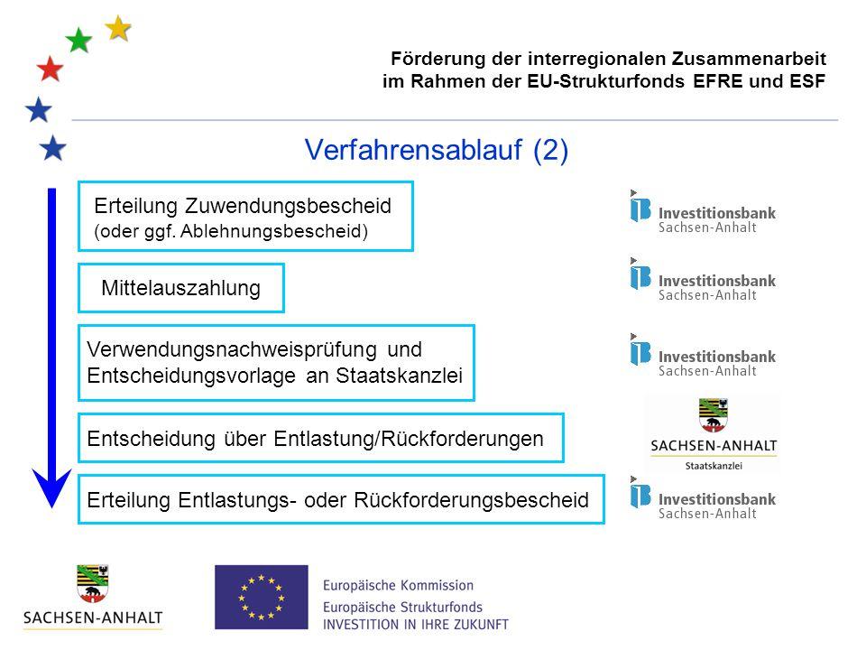 Verfahrensablauf (2) Förderung der interregionalen Zusammenarbeit im Rahmen der EU-Strukturfonds EFRE und ESF Verwendungsnachweisprüfung und Entscheidungsvorlage an Staatskanzlei Mittelauszahlung Erteilung Zuwendungsbescheid (oder ggf.