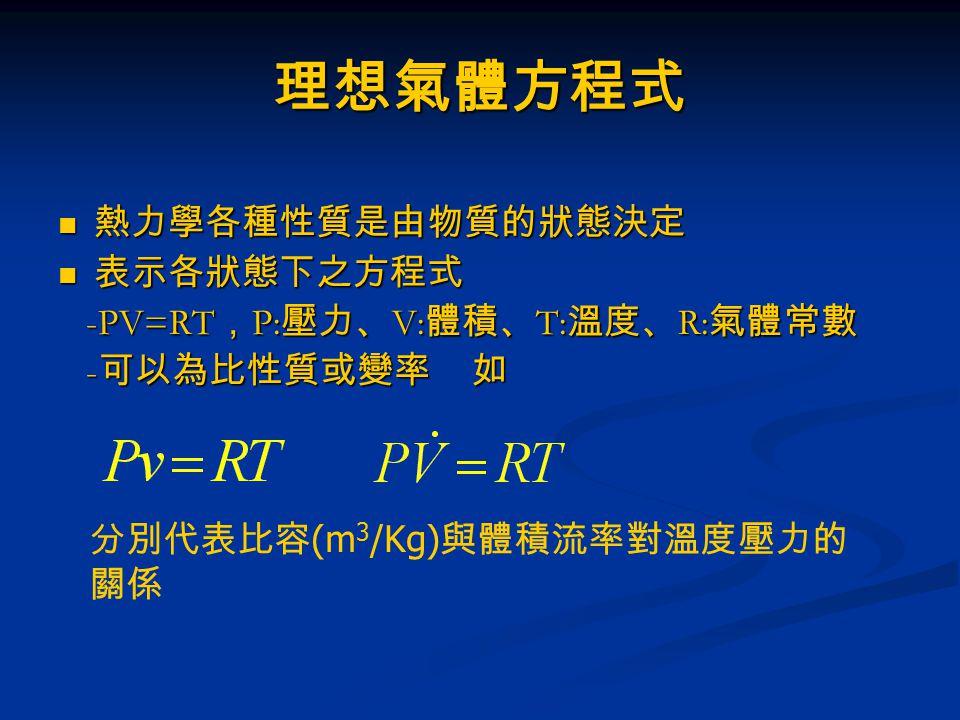 理想氣體方程式 熱力學各種性質是由物質的狀態決定 熱力學各種性質是由物質的狀態決定 表示各狀態下之方程式 表示各狀態下之方程式 -PV=RT , P: 壓力、 V: 體積、 T: 溫度、 R: 氣體常數 -PV=RT , P: 壓力、 V: 體積、 T: 溫度、 R: 氣體常數 - 可以為比性質或變