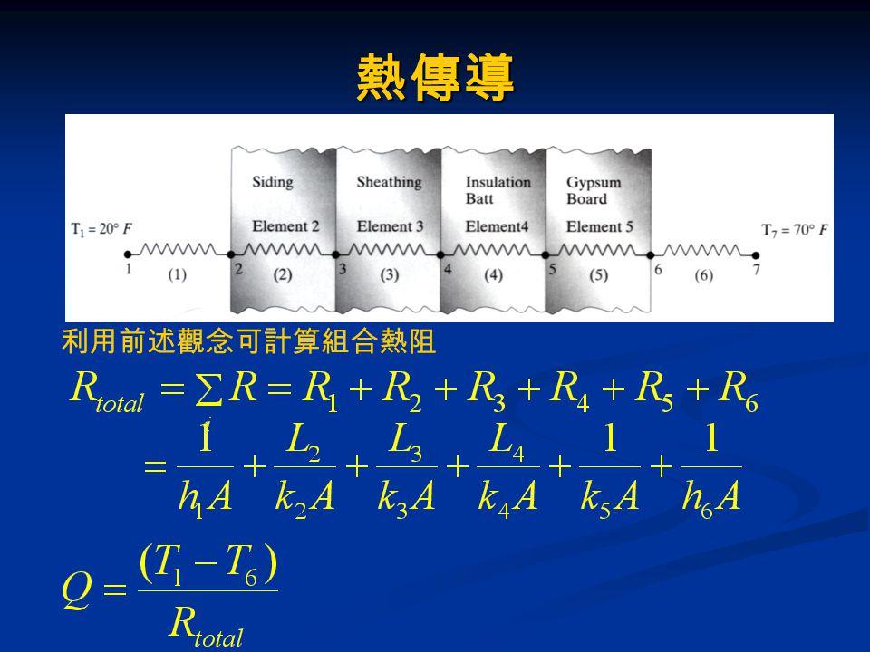 熱傳導 利用前述觀念可計算組合熱阻