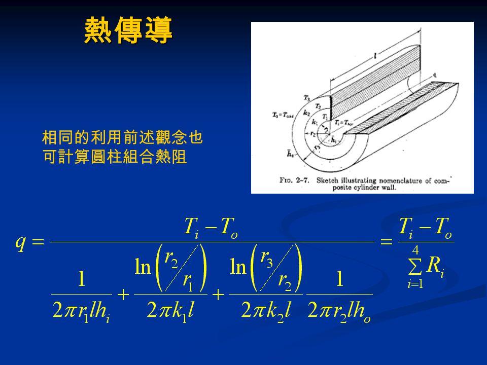熱傳導 相同的利用前述觀念也 可計算圓柱組合熱阻