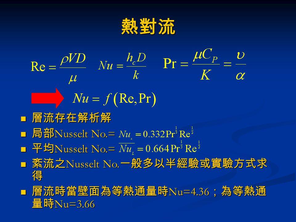 熱對流 層流存在解析解 層流存在解析解 局部 Nusselt No.= 局部 Nusselt No.= 平均 Nusselt No.= 平均 Nusselt No.= 紊流之 Nusselt No. 一般多以半經驗或實驗方式求 得 紊流之 Nusselt No. 一般多以半經驗或實驗方式求 得 層流