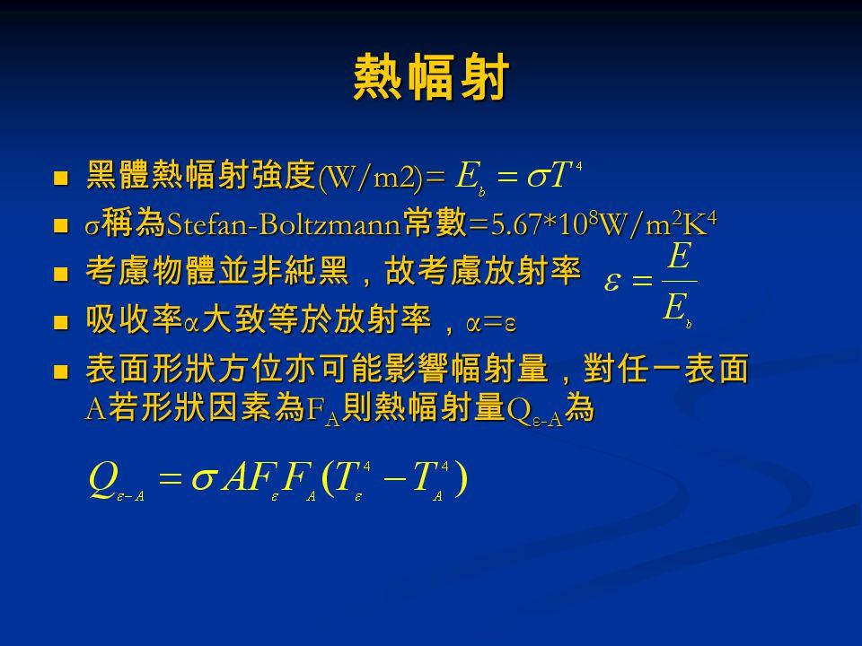熱幅射 黑體熱幅射強度 (W/m2)= 黑體熱幅射強度 (W/m2)= σ 稱為 Stefan-Boltzmann 常數 =5.67*10 8 W/m 2 K 4 σ 稱為 Stefan-Boltzmann 常數 =5.67*10 8 W/m 2 K 4 考慮物體並非純黑,故考慮放射率 考慮物體並非