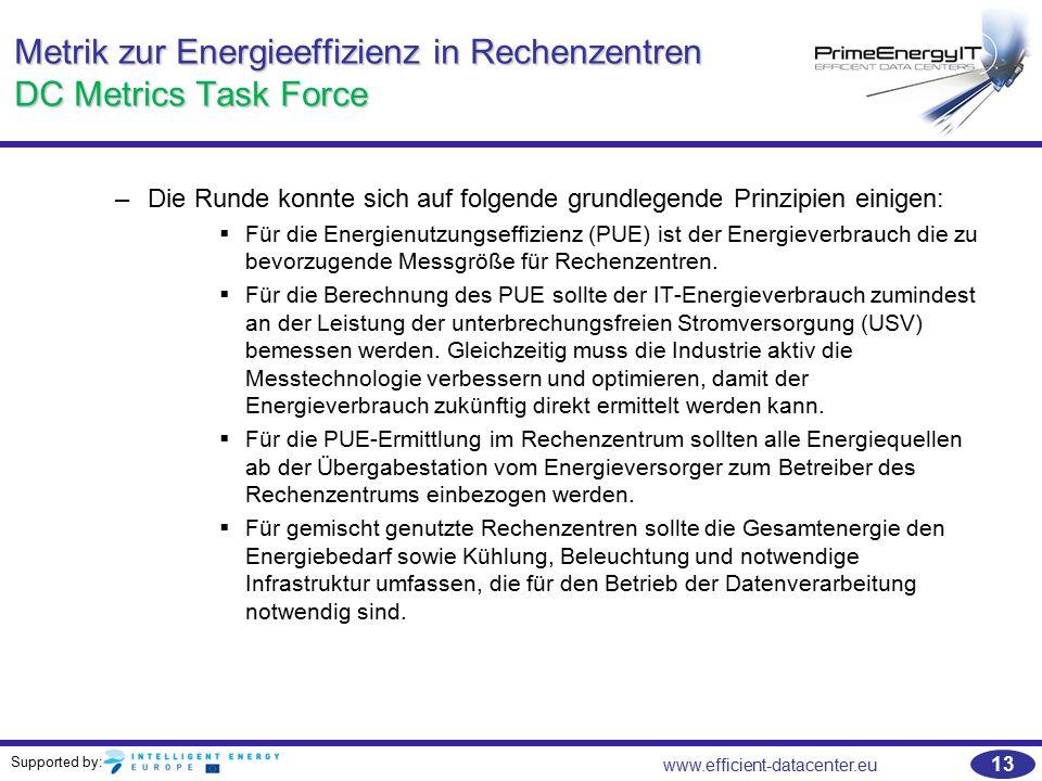 Supported by: www.efficient-datacenter.eu 13 Metrik zur Energieeffizienz in Rechenzentren DC Metrics Task Force –Die Runde konnte sich auf folgende gr