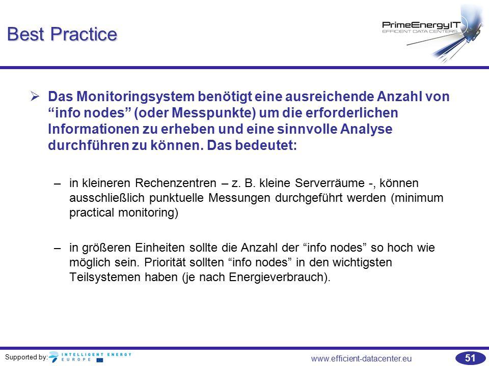 """Supported by: www.efficient-datacenter.eu 51 Best Practice   Das Monitoringsystem benötigt eine ausreichende Anzahl von """"info nodes"""" (oder Messpunkt"""