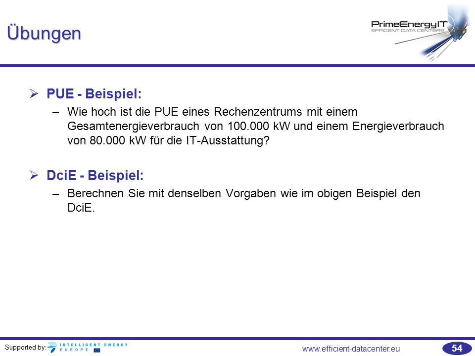 Supported by: www.efficient-datacenter.eu 54 Übungen   PUE - Beispiel: –Wie hoch ist die PUE eines Rechenzentrums mit einem Gesamtenergieverbrauch v