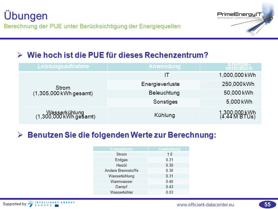 Supported by: www.efficient-datacenter.eu 55 Übungen Berechnung der PUE unter Berücksichtigung der Energiequellen  Wie hoch ist die PUE für dieses Re