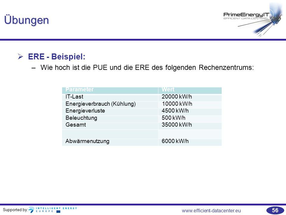 Supported by: www.efficient-datacenter.eu 56 Übungen   ERE - Beispiel: –Wie hoch ist die PUE und die ERE des folgenden Rechenzentrums: ParameterWert