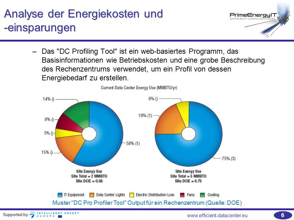 Supported by: www.efficient-datacenter.eu 7 Analyse der Energiekosten und -einsparungen –Mit dem Tool für Elektrische Systeme lassen sich Einsparpotenziale durch Effizienzsteigerungen in der Stromzufuhr evaluieren.