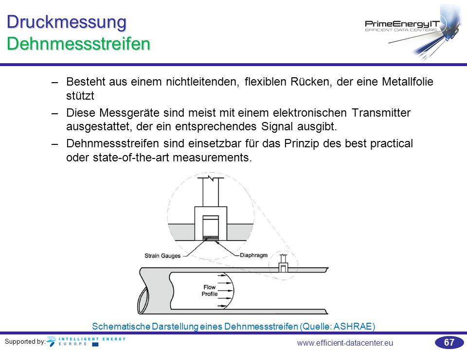 Supported by: www.efficient-datacenter.eu 67 Druckmessung Dehnmessstreifen –Besteht aus einem nichtleitenden, flexiblen Rücken, der eine Metallfolie s