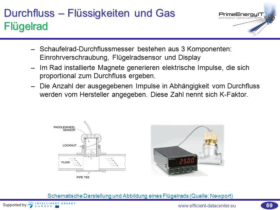 Supported by: www.efficient-datacenter.eu 69 Durchfluss – Flüssigkeiten und Gas Flügelrad –Schaufelrad-Durchflussmesser bestehen aus 3 Komponenten: Ei