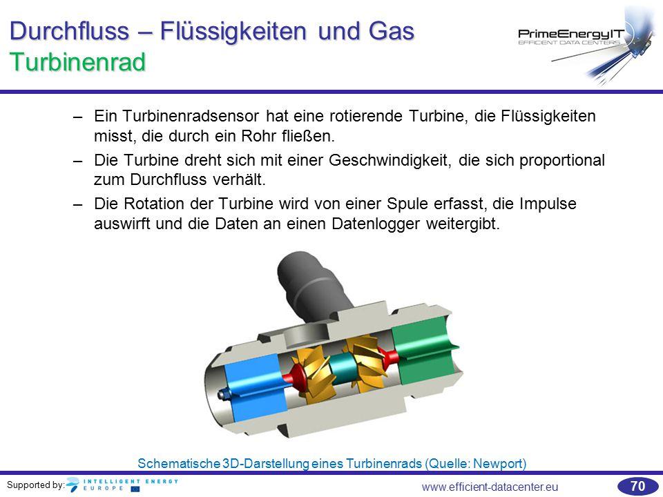 Supported by: www.efficient-datacenter.eu 70 Durchfluss – Flüssigkeiten und Gas Turbinenrad –Ein Turbinenradsensor hat eine rotierende Turbine, die Fl