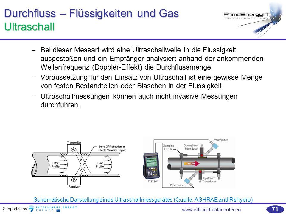 Supported by: www.efficient-datacenter.eu 71 Durchfluss – Flüssigkeiten und Gas Ultraschall –Bei dieser Messart wird eine Ultraschallwelle in die Flüs